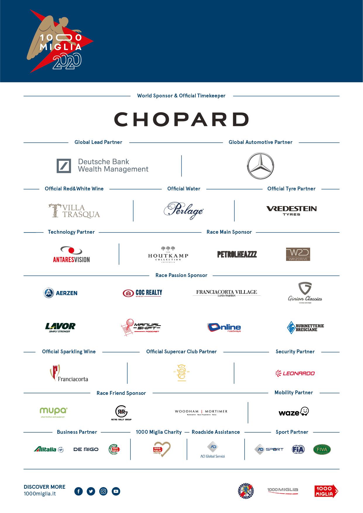 PDF Sponsor