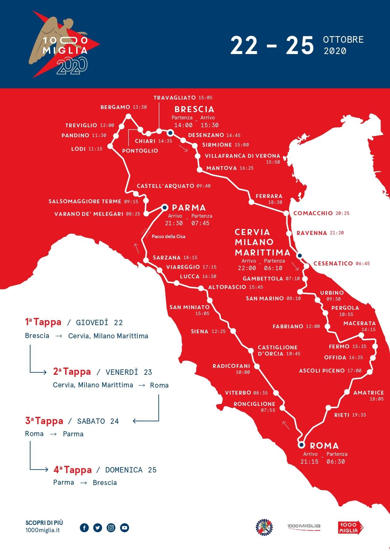 Cartina Italia Brescia.1000 Miglia 2020 Il Percorso 1000 Miglia